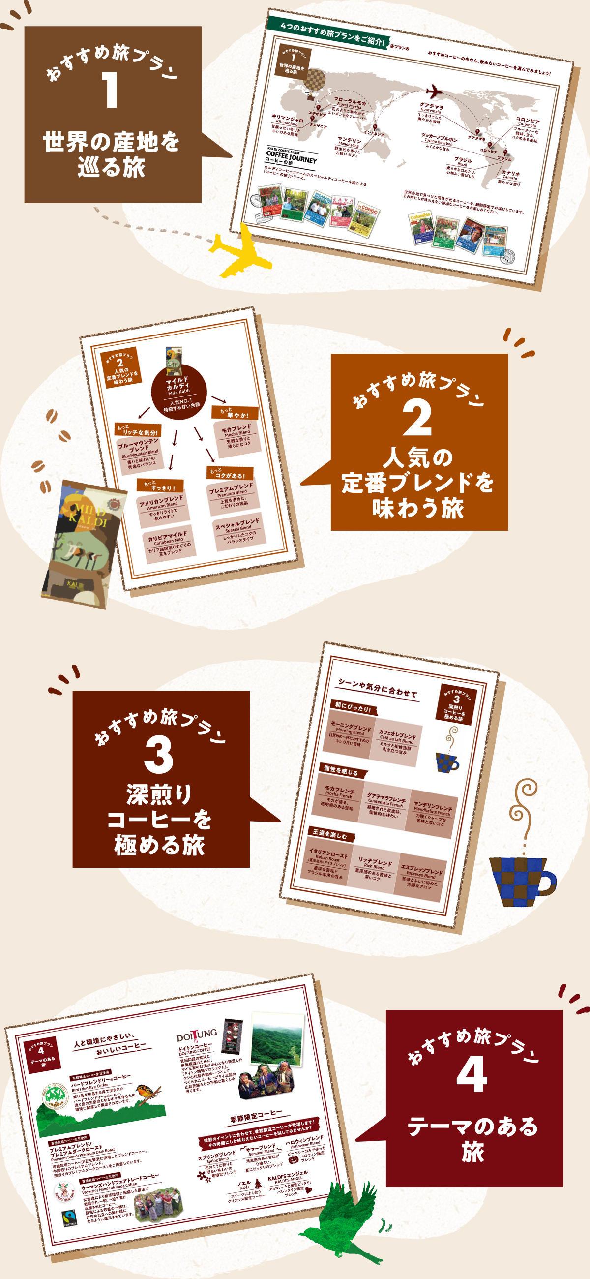journeyplan_coffeejourneypassport2021.jpg